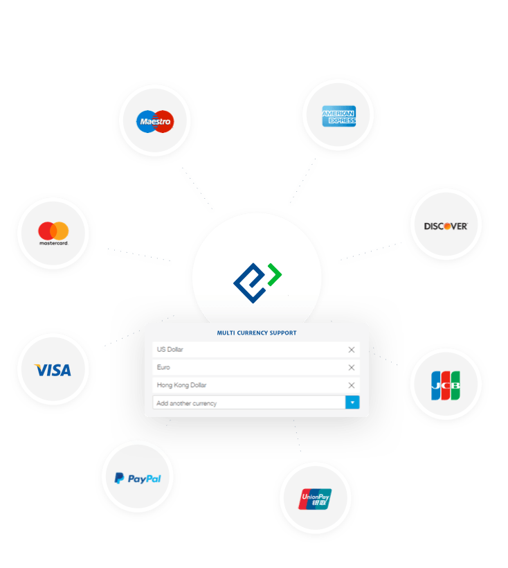 Centralize and track all payments