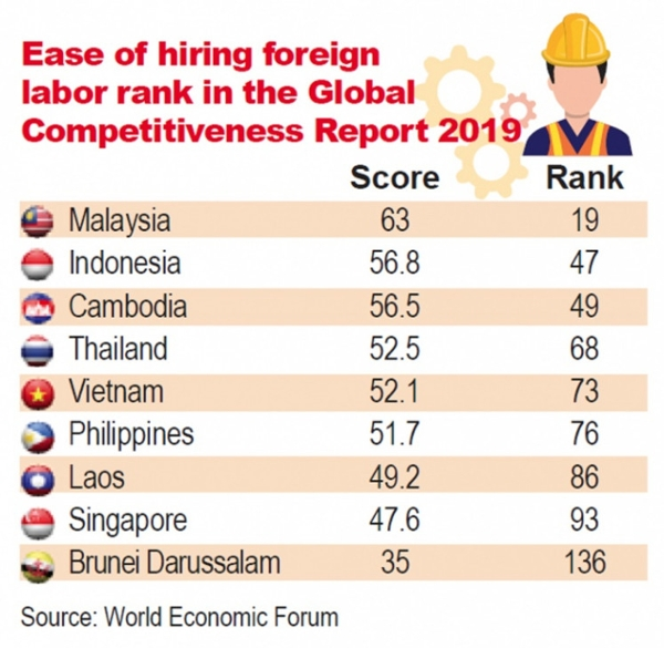 No permits required by foreigners in start-ups