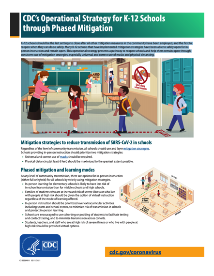 Operational Strategy for K-12 Schools through Phased Mitigation