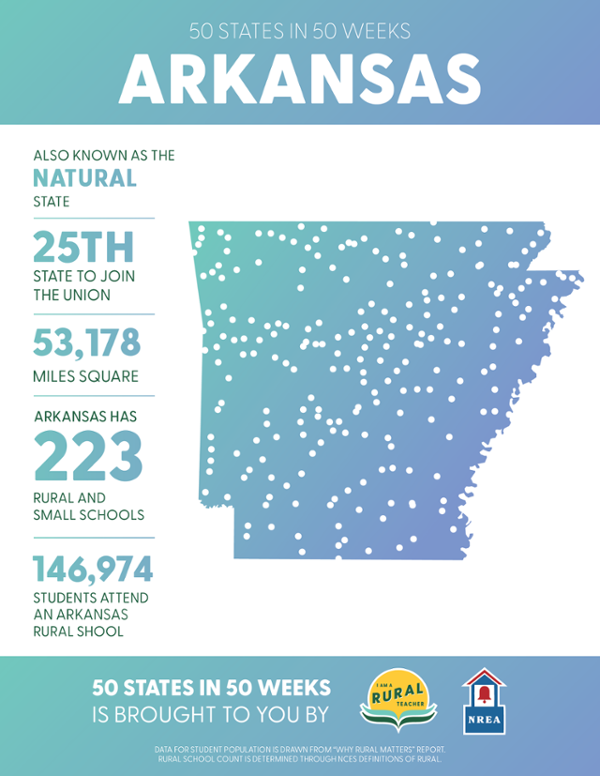 Arkansas is our featured state this week