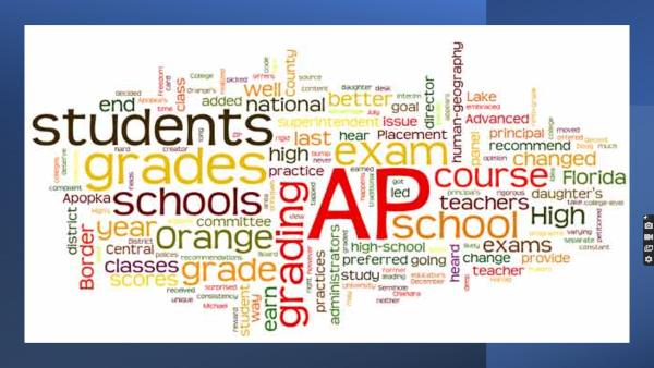 Prepare for AP English Language